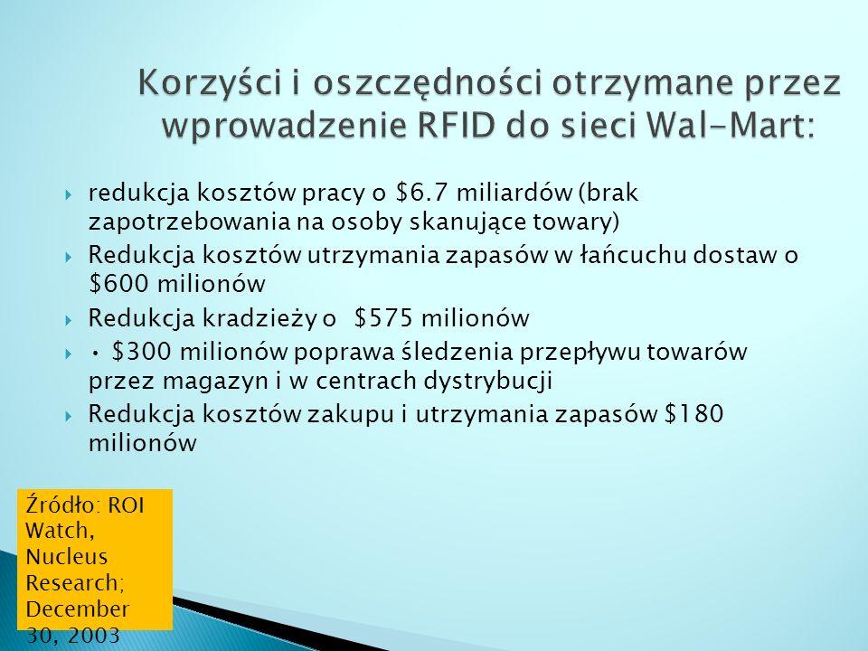 Korzyści i oszczędności otrzymane przez wprowadzenie RFID do sieci Wal-Mart: