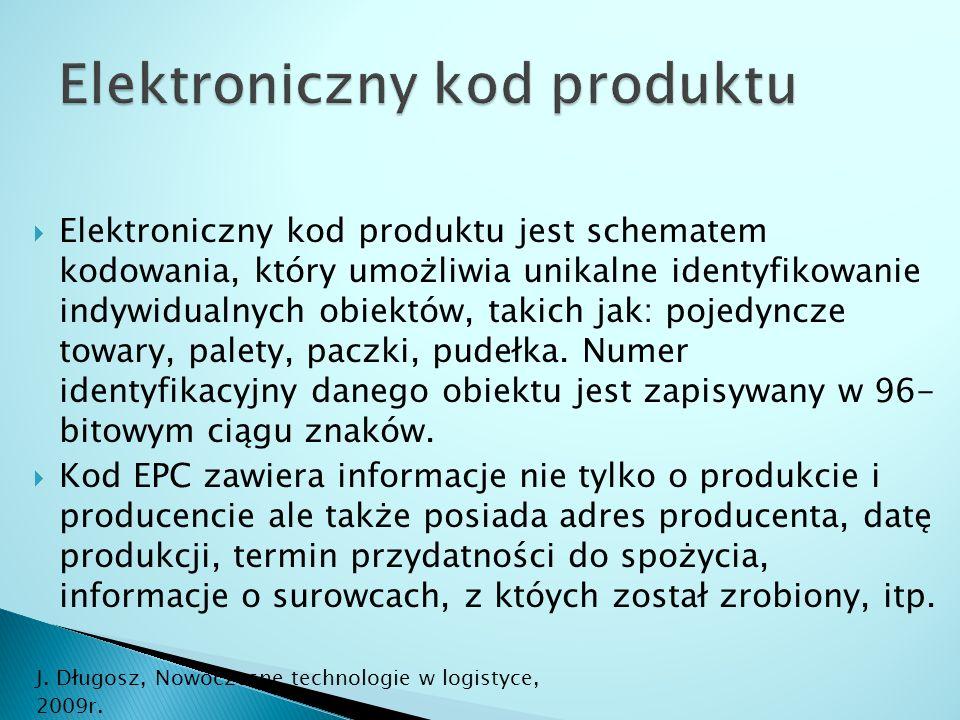 Elektroniczny kod produktu