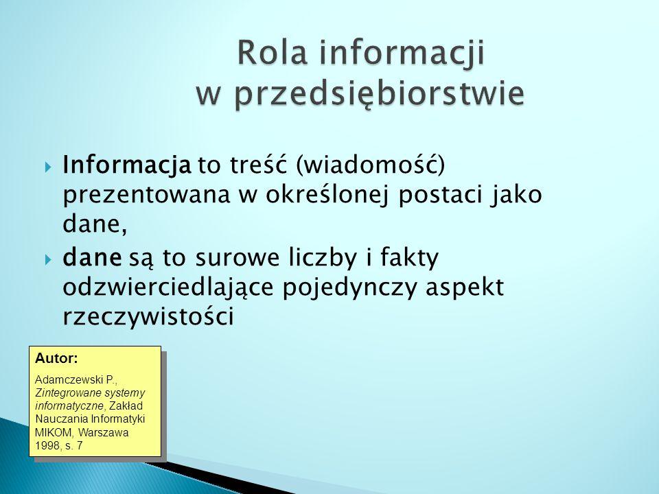 Rola informacji w przedsiębiorstwie