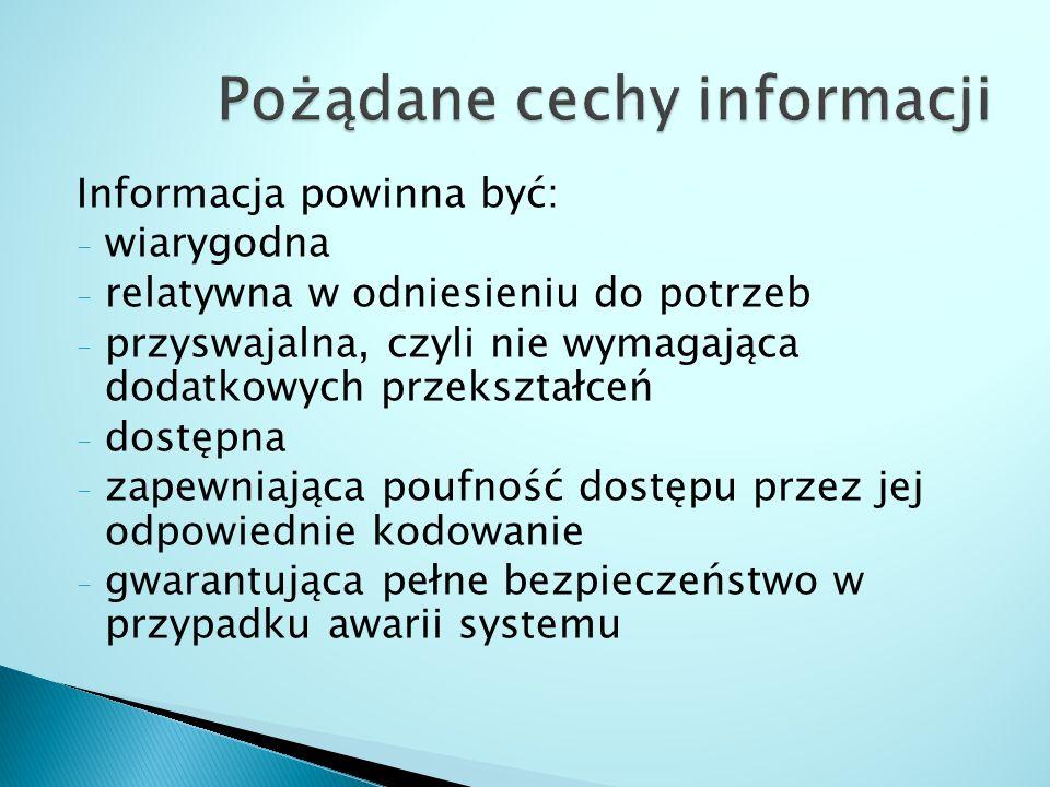 Pożądane cechy informacji