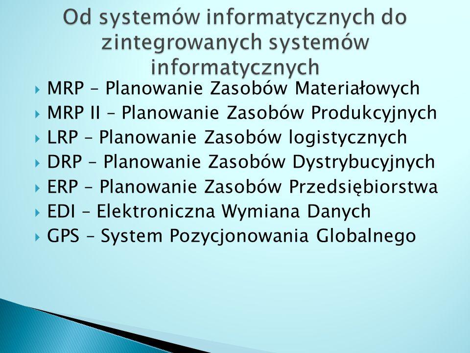 Od systemów informatycznych do zintegrowanych systemów informatycznych
