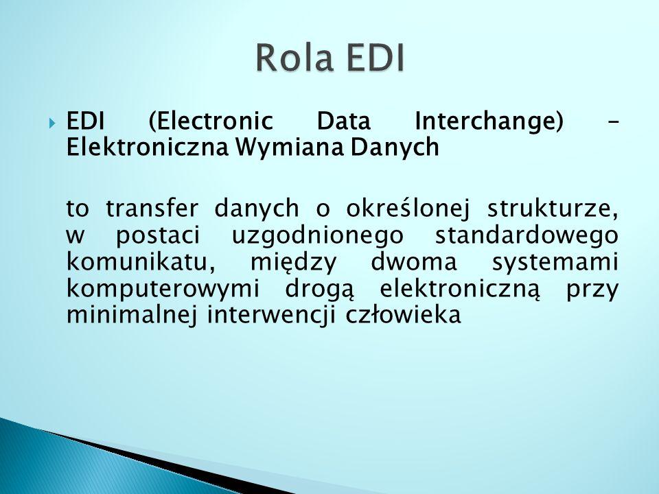 Rola EDI EDI (Electronic Data Interchange) – Elektroniczna Wymiana Danych.