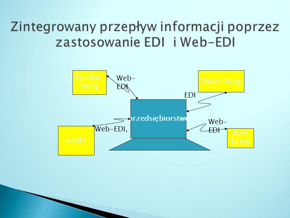 Zintegrowany przepływ informacji poprzez zastosowanie EDI i Web-EDI
