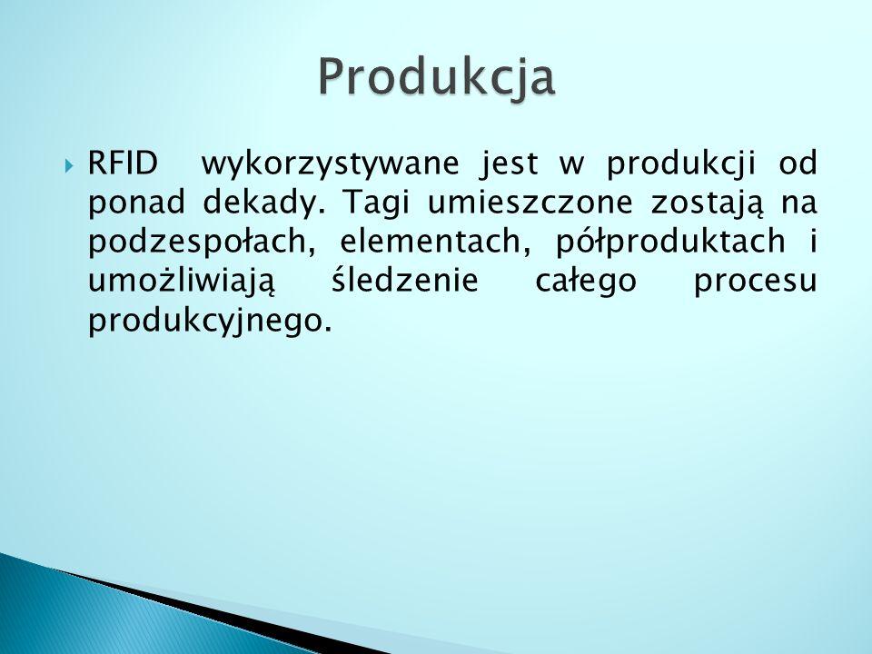 Produkcja
