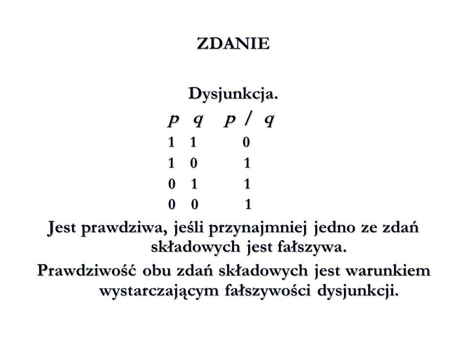 ZDANIE Dysjunkcja. p q p / q 1 1 0