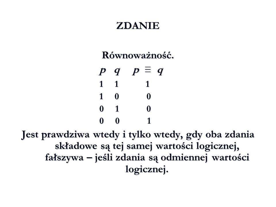 ZDANIE Równoważność. p q p ≡ q 1 1 1