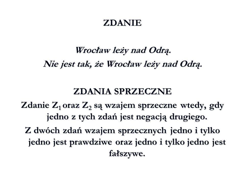 Nie jest tak, że Wrocław leży nad Odrą.