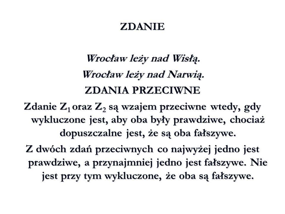 Wrocław leży nad Narwią.