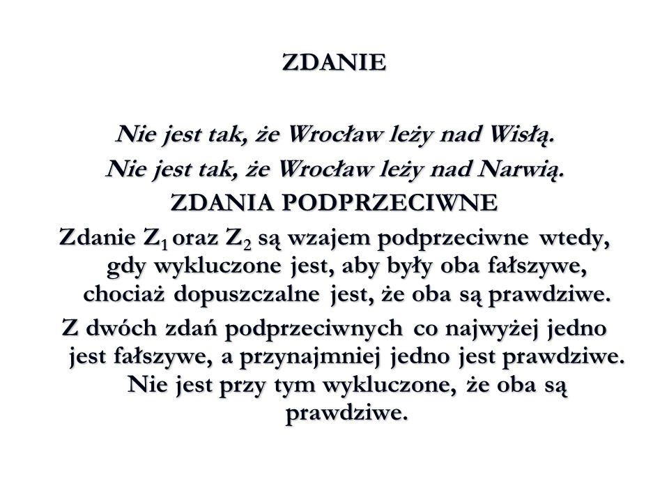 Nie jest tak, że Wrocław leży nad Wisłą.