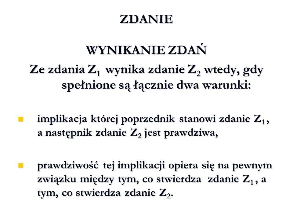 ZDANIE WYNIKANIE ZDAŃ. Ze zdania Z1 wynika zdanie Z2 wtedy, gdy spełnione są łącznie dwa warunki: