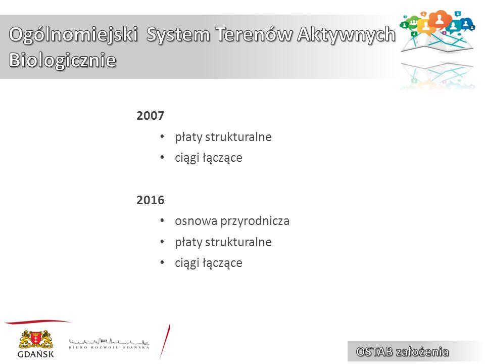 Ogólnomiejski System Terenów Aktywnych Biologicznie
