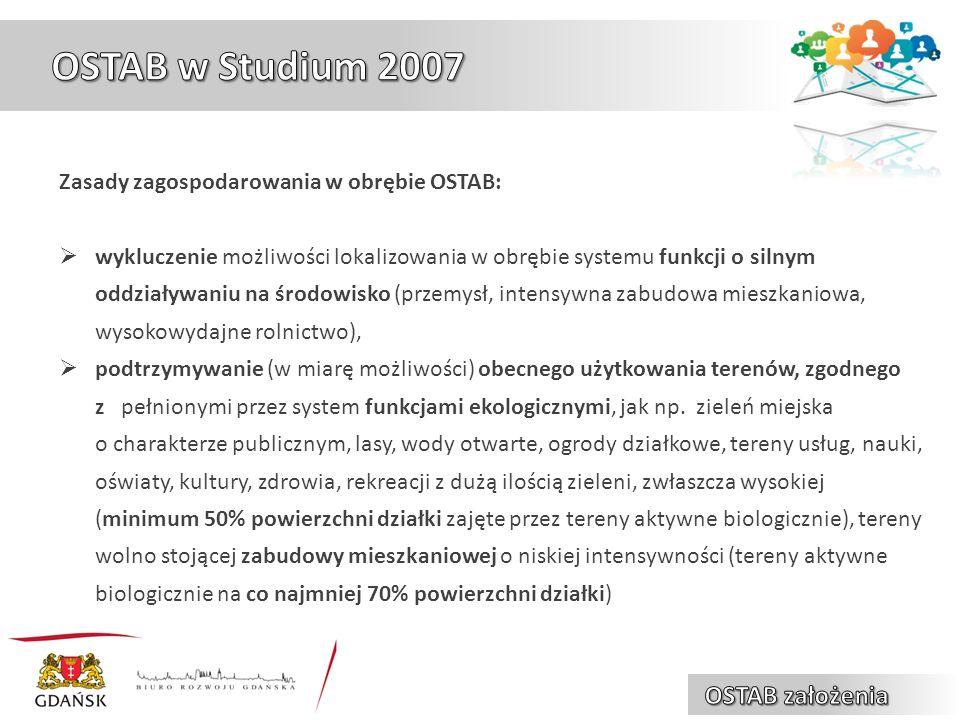 OSTAB w Studium 2007 OSTAB założenia