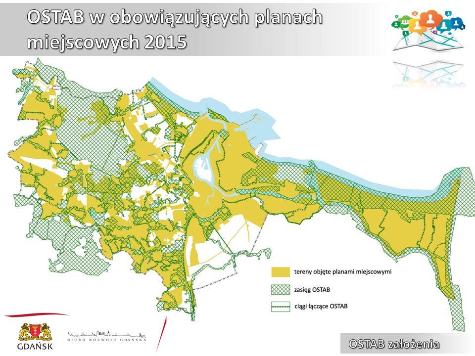 OSTAB w obowiązujących planach miejscowych 2015