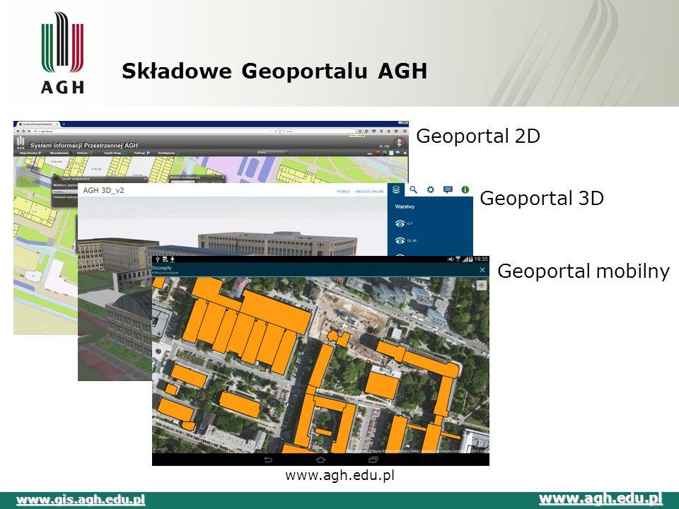Składowe Geoportalu AGH