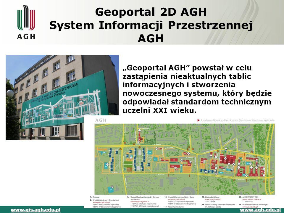 System Informacji Przestrzennej AGH