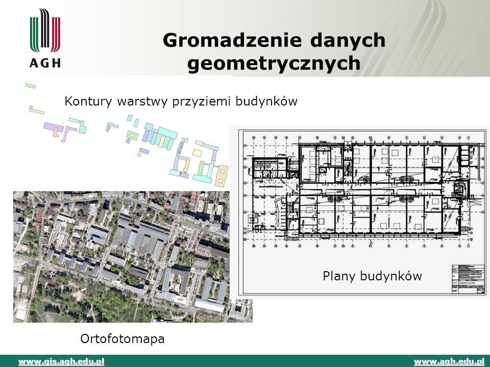 Gromadzenie danych geometrycznych