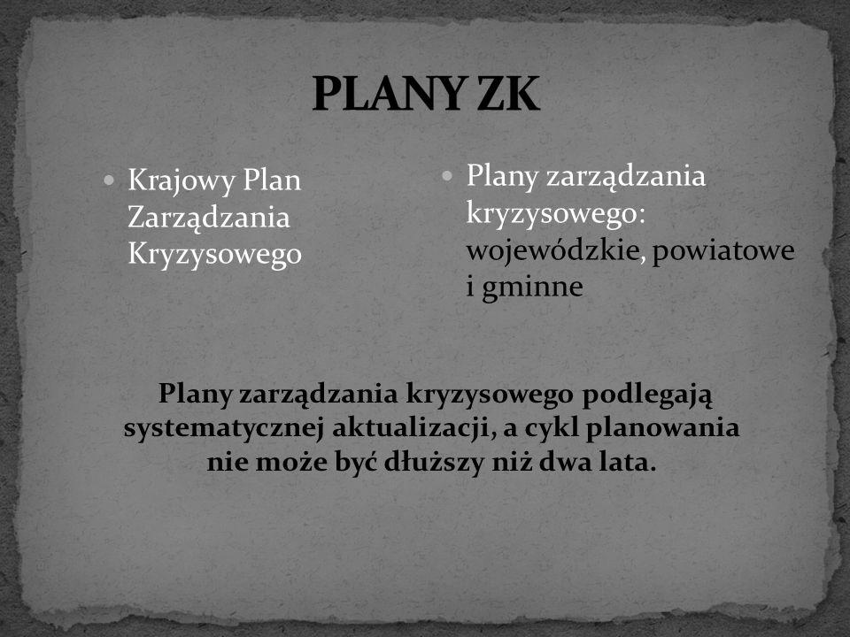 PLANY ZK Krajowy Plan Zarządzania Kryzysowego