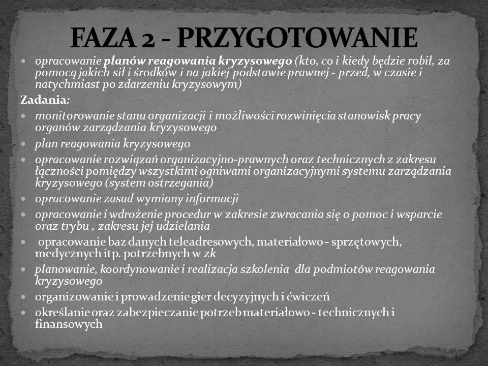 FAZA 2 - PRZYGOTOWANIE