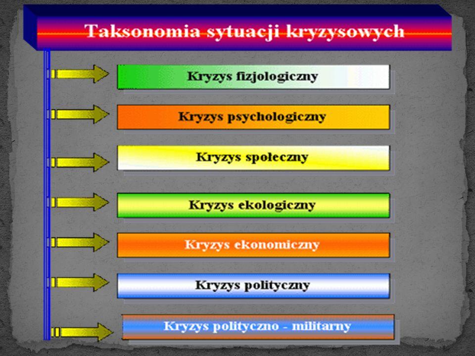 http://obronacywilna.pl/10-zarzadzanie-kryzysowe.html