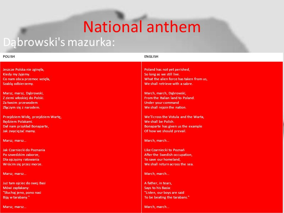 National anthem Dąbrowski s mazurka: POLISH ENGLISH