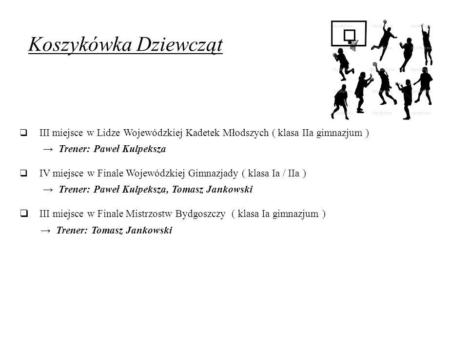 Koszykówka Dziewcząt → Trener: Paweł Kulpeksza