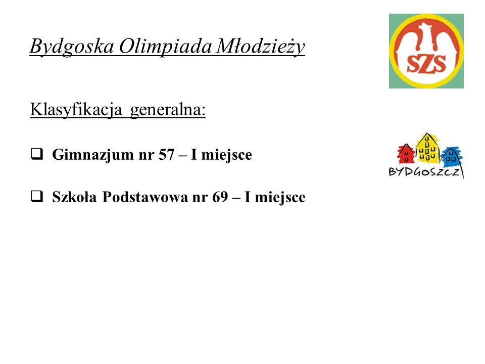 Bydgoska Olimpiada Młodzieży
