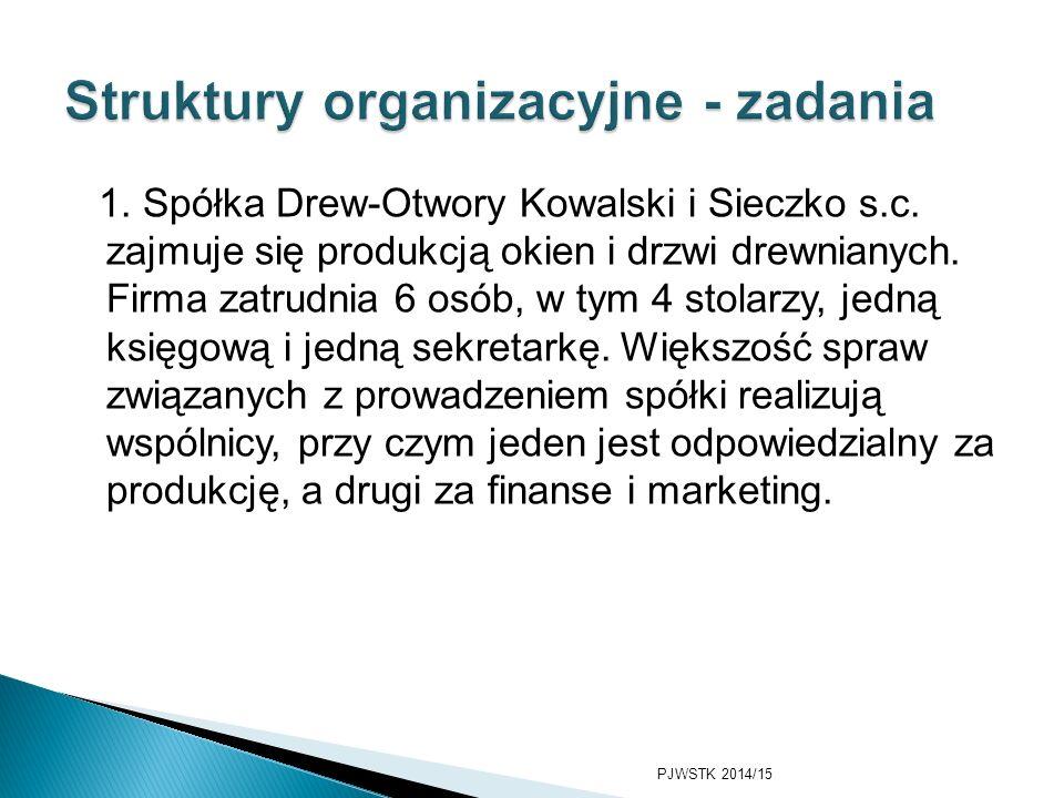 Struktury organizacyjne - zadania