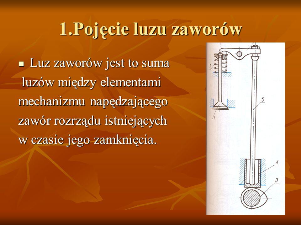 1.Pojęcie luzu zaworów Luz zaworów jest to suma