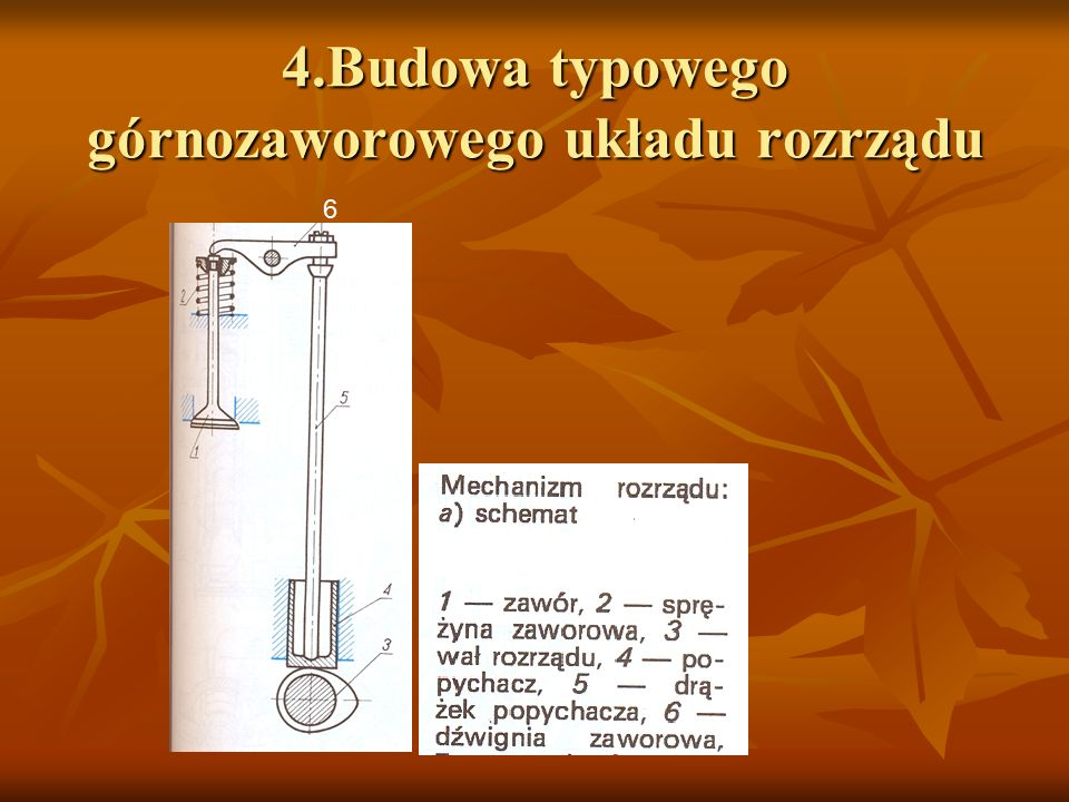 4.Budowa typowego górnozaworowego układu rozrządu