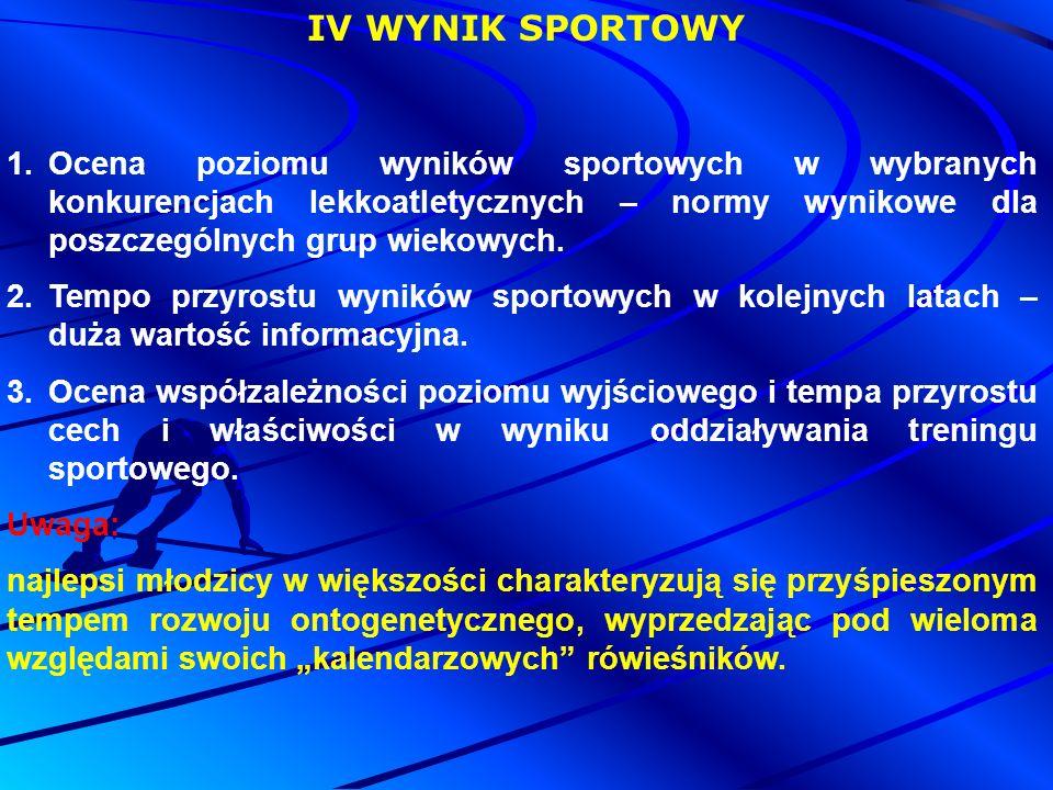 IV WYNIK SPORTOWY