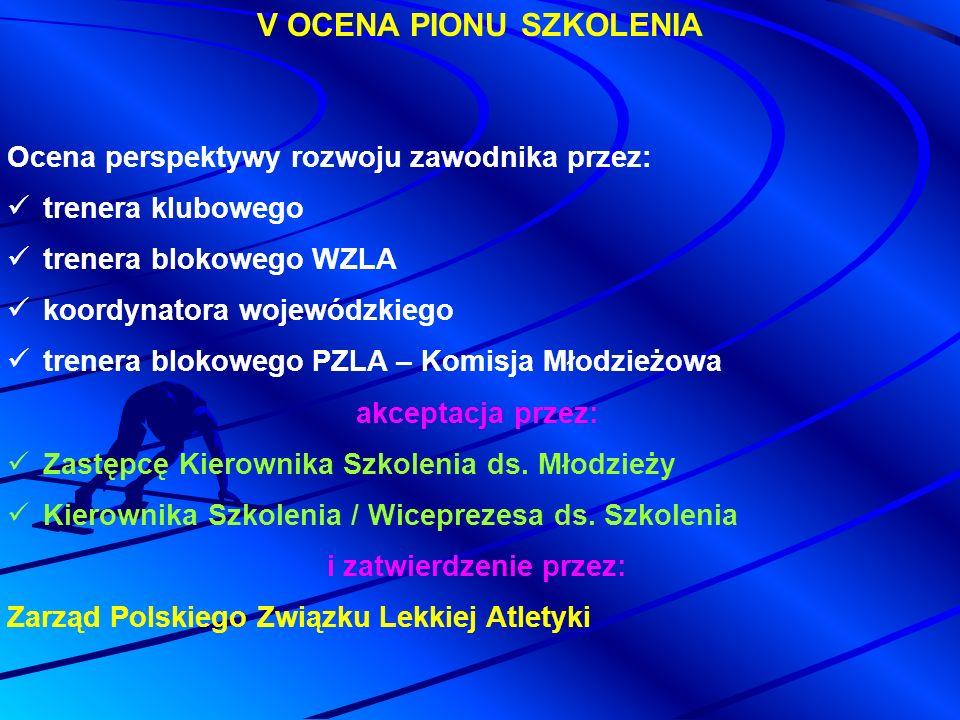 V OCENA PIONU SZKOLENIA i zatwierdzenie przez: