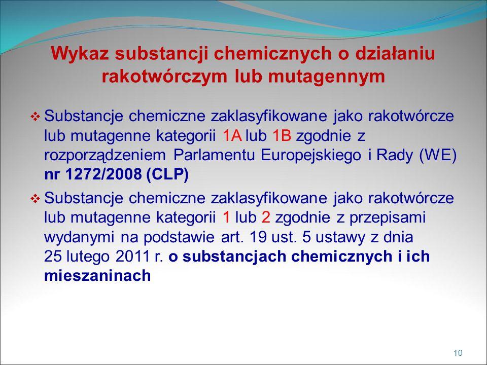 Wykaz substancji chemicznych o działaniu rakotwórczym lub mutagennym