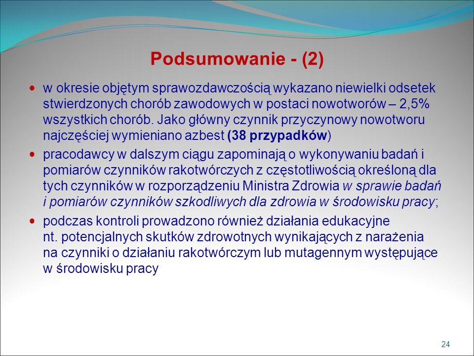 Podsumowanie - (2)