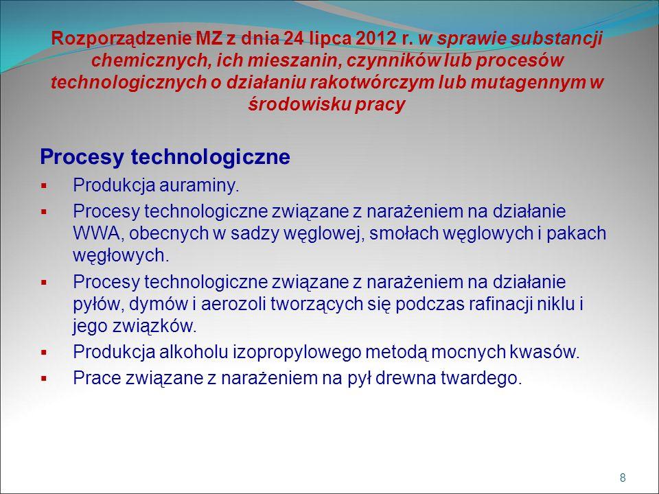 Procesy technologiczne