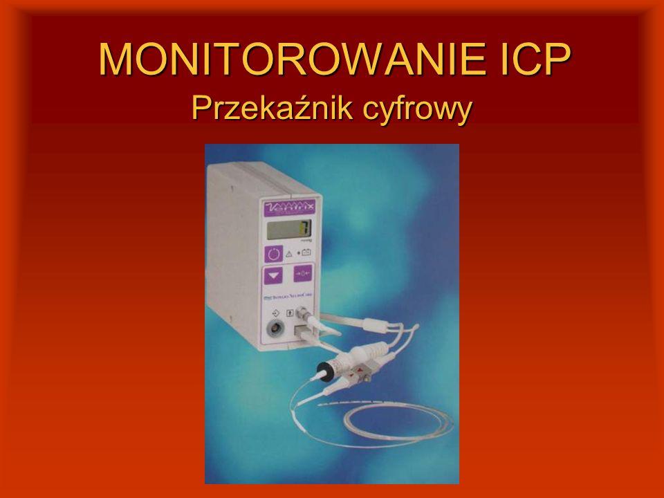 MONITOROWANIE ICP Przekaźnik cyfrowy