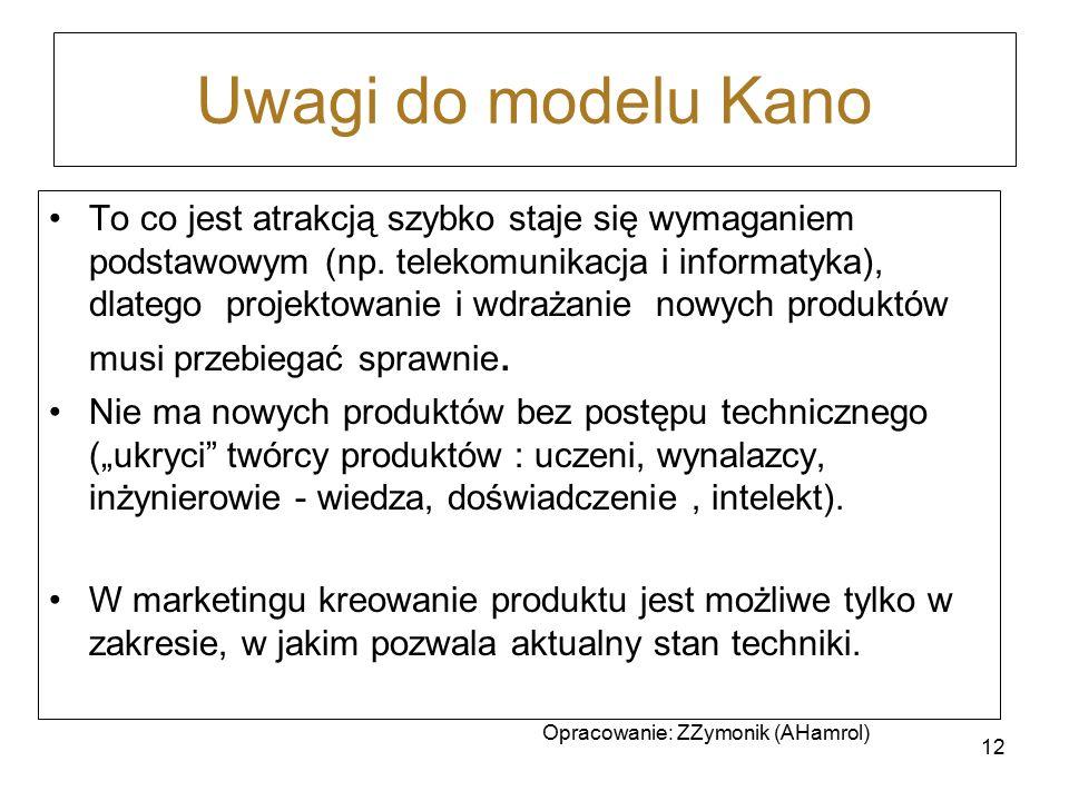 Uwagi do modelu Kano