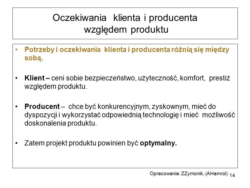 Oczekiwania klienta i producenta względem produktu