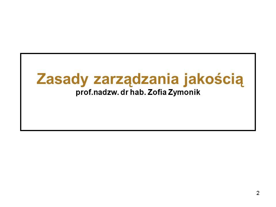 Zasady zarządzania jakością prof.nadzw. dr hab. Zofia Zymonik