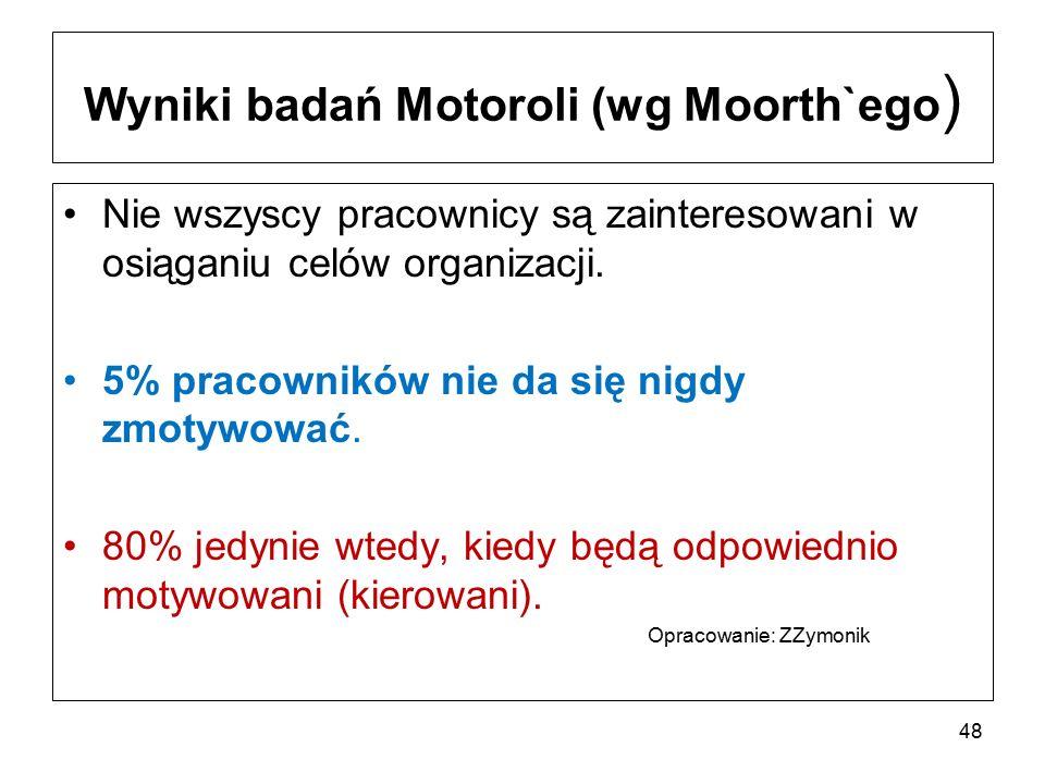 Wyniki badań Motoroli (wg Moorth`ego)