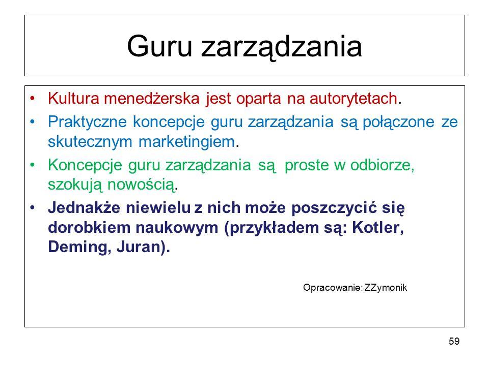 Guru zarządzania Kultura menedżerska jest oparta na autorytetach.