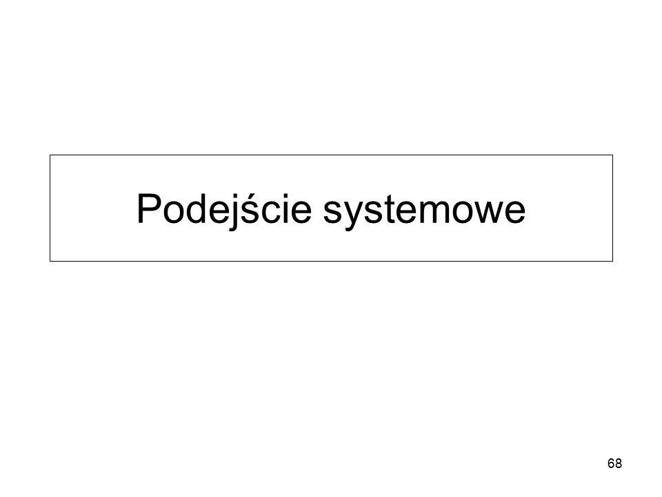 Podejście systemowe