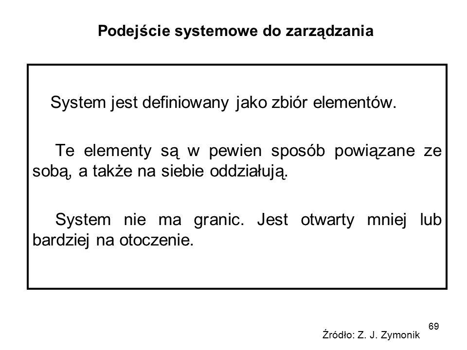 Podejście systemowe do zarządzania