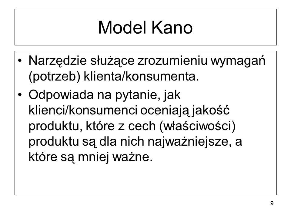 Model Kano Narzędzie służące zrozumieniu wymagań (potrzeb) klienta/konsumenta.