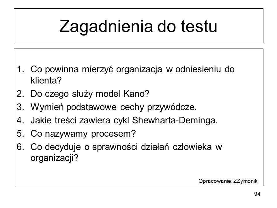 Zagadnienia do testu Co powinna mierzyć organizacja w odniesieniu do klienta Do czego służy model Kano
