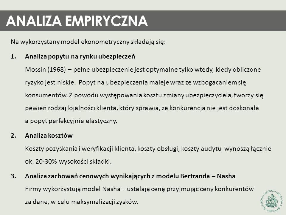 ANALIZA EMPIRYCZNA Na wykorzystany model ekonometryczny składają się: