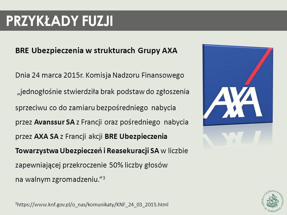 PRZYKŁADY FUZJI BRE Ubezpieczenia w strukturach Grupy AXA