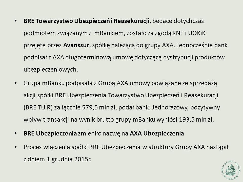 BRE Towarzystwo Ubezpieczeń i Reasekuracji, będące dotychczas podmiotem związanym z mBankiem, zostało za zgodą KNF i UOKiK przejęte przez Avanssur, spółkę należącą do grupy AXA. Jednocześnie bank podpisał z AXA długoterminową umowę dotyczącą dystrybucji produktów ubezpieczeniowych.