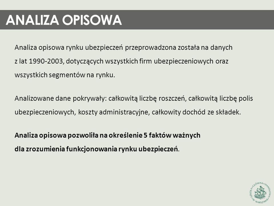 ANALIZA OPISOWA