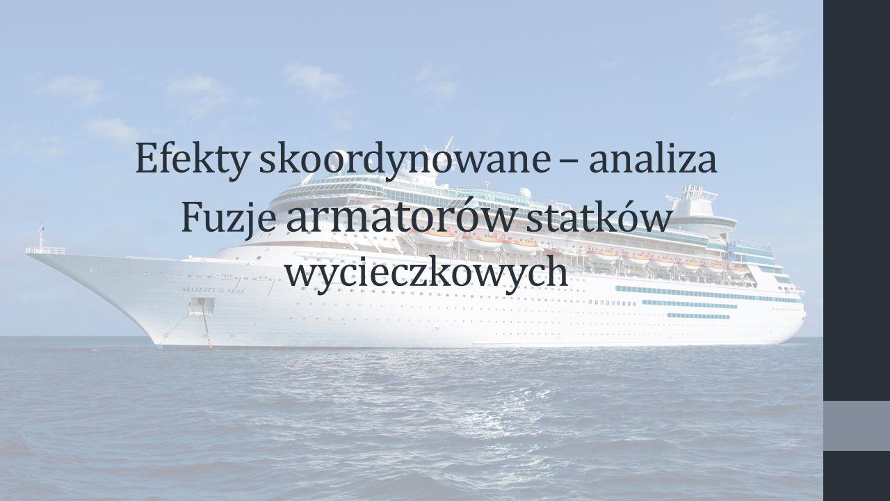 Efekty skoordynowane – analiza Fuzje armatorów statków wycieczkowych