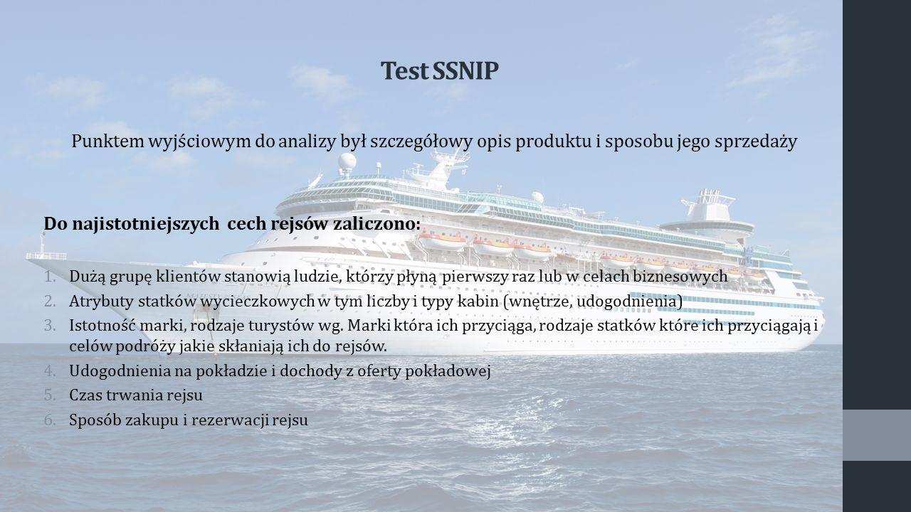 Test SSNIP Punktem wyjściowym do analizy był szczegółowy opis produktu i sposobu jego sprzedaży. Do najistotniejszych cech rejsów zaliczono: